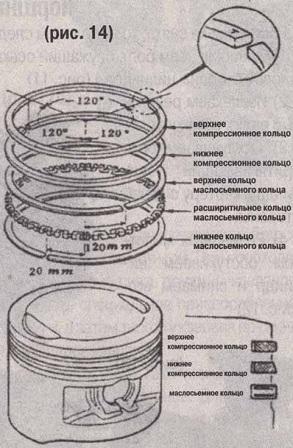 поршневые кольца