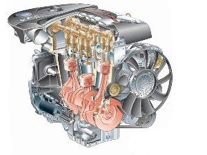 Что такое объем двигателя автомобиля - engine-repairing.ru